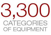 3,100 Categories of Equipment