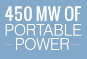 450 mw of Portable Power