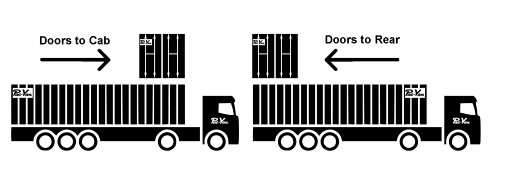 diagram of location of container on flatbed truck