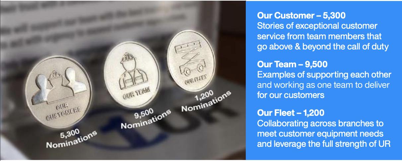 Culture Nominations